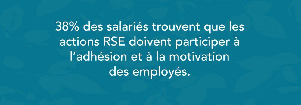 Source : Insee, enquête Entreprise et développement durable.